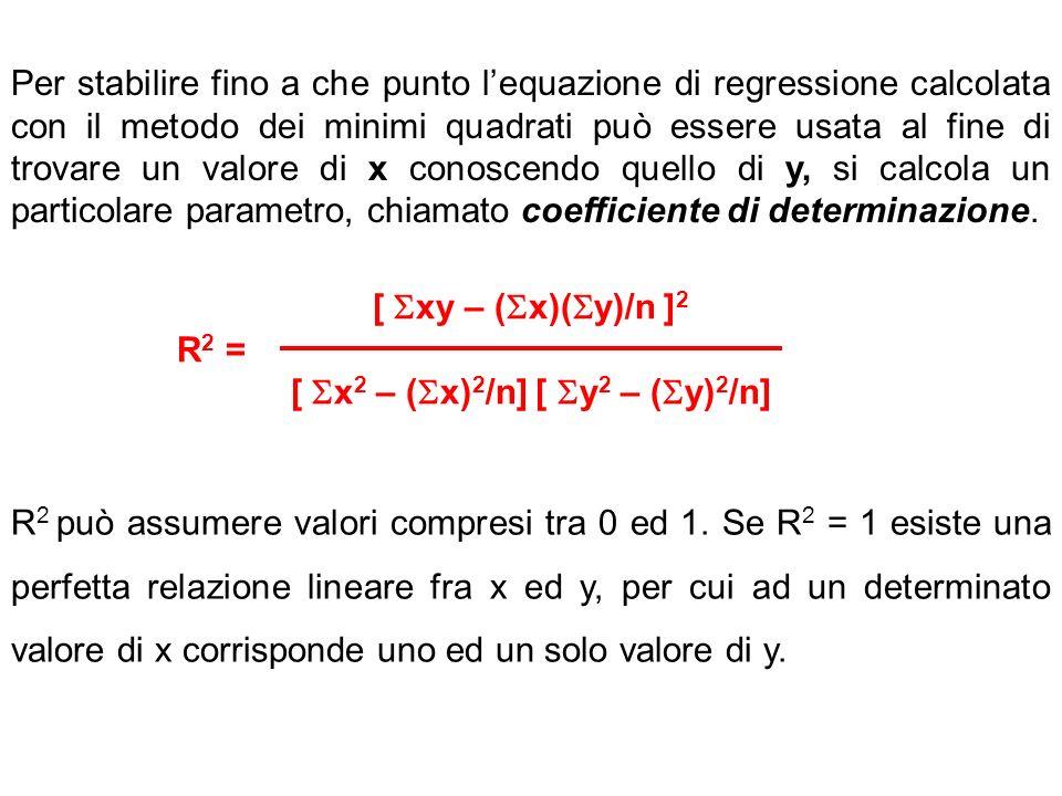 [ x2 – (x)2/n] [ y2 – (y)2/n]